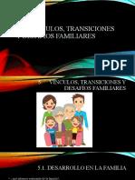 UNIDAD 7. VINCULOS, TRANSICIONES Y DESAFIO FAMILIARES