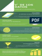 Infografía_5_V_de_datos