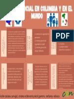 Siena Quemada y Crema Mapa Conceptual (2)