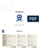Roadmap OVH 20110304