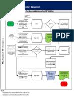 As-Is Annual Preventive Maintenance Plan (V6)