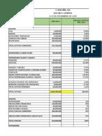DIAGNOSTICO FINANCIERO CONTABILIDAD DE INVERSION Y FINANCIACION ACTIVIDAD 1