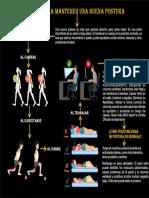 guia para mantener una buena postura