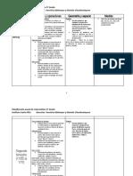 Matemática  2º-planificación anual dany.docx · versión 1