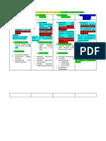 Clasificacion Procesos Codigo General Del Proceso