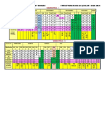 Structura LT V SAV 2020  lucru - 30 sept