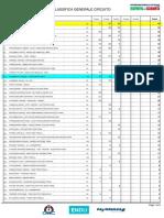 Internazionali d'Italia Series 2021 - #3 Nalles - Classifica Generale