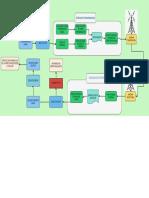 Diagrama de Bloques de Un Sistema de Comunicaciones1 _ Diagrama