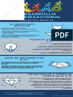 Conceptos Básicos Del Desarrollo Organizacional_ AR