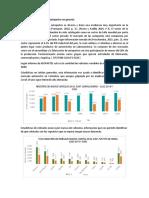 ANALISIS DEL MERCADO DE IMPORTACION DE AUTOPARTES