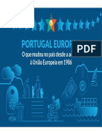 Infografia Portugal Europeu_2018