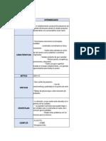 EVIDENCIA_2_FORMATOS_COMERCIALES