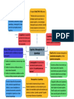 mapa conceptual, psicologia cognitiva