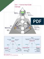 Обучающие материалы - Анатомия Рейв-Карты