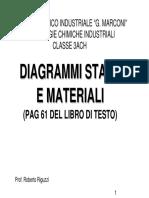 Material i 1