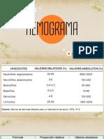 Interpretación de variaciones en hemograma ,serie blanca