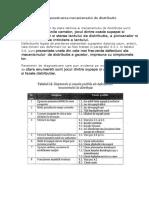 Diagnosticarea mecanismului de distributie