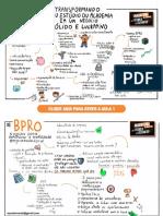 Mapa Mental Dia 1 - BPro da Técnica ao Business