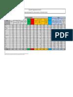 Dpc Covid19 Ita Scheda Regioni Latest (17)