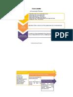 Flujogramas Manual de Compras