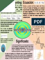 4.1. Infografía Del Vector de Poynting (Eduardo Ornelas)