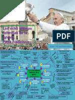 Las Ocho Ultimas Reformas de La Iglesia