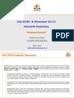 roadmap industri