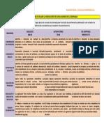 CALC DIF SOLUCION DE PROBLEMAS (1)