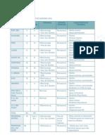 Resumen del Servicio de Viviendas APDEMA 2010