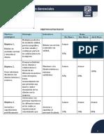 Proyecto_m3_Indira_Polanco