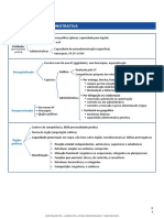 resumo-organizacao-administrativa-parte-1