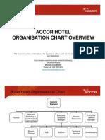 ACCOR+HOTEL+Org+Chart