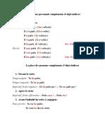 Les Pronoms Compl. d'Objet Indirect- Rappel