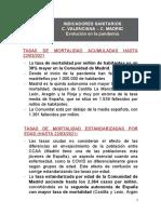 """Informe """"Indicadores Sanitarios Comparativa C.Valenciana -C.Madrid"""""""