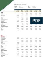 Dangote Cement Plc NGSE DANGCEM Financials Segments