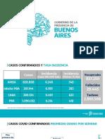 El informe de la situación epidemiológica en la provincia de Buenos Aires