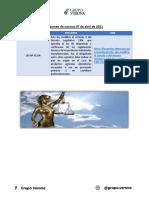 Resumen de normas 07 de abril de 2021