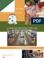 Clasificación Alimentos Naturaleza y Duración(Perecible y No Perecible Ok