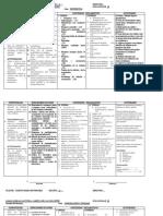 Planificación Cuarto Grado 2012 (2)