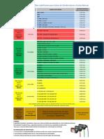 Tabela de Aplicação de Lubrificantes EATON