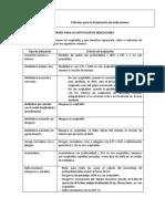 Anexo 6. Criterios Para La Aceptación de Indicaciones