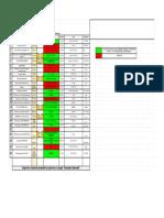 Вакансии GP Production  - Таблица Вакансий