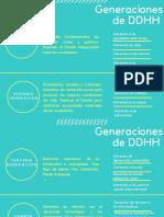 Generaciones de DDHH