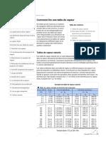Comment Lire Une Table de Vapeur _ TLV - Spécialiste de La Vapeur (France)