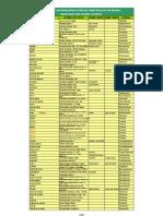 Especies _forestales_ordenadas por nombre comun