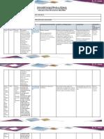 Recurso para rastreo y sistematización documental Escenario 3 (1)-1