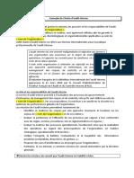 Modèle de charte de l'audit interne