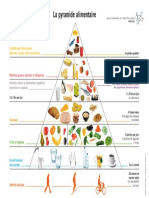 outils-pyramide-alimentaire-
