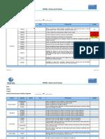 MIT045 - Roteiro_de_Prototipo