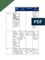 IDENTIFICACION DE REQUISITOS NORMATIVOS EVALUACION DEL MEJORA